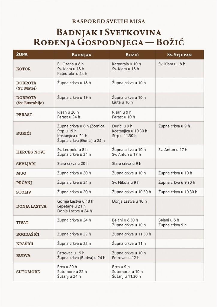 Raspored misa Badnjak i Božić